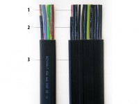 Câble méplat PVC